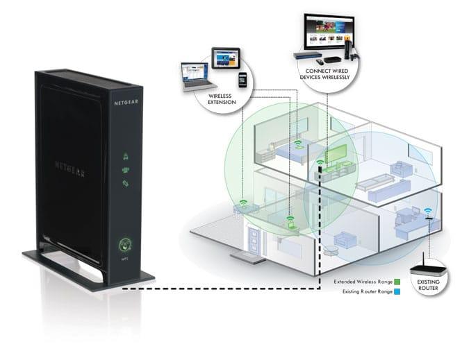 Netgear WN2500RP (N600) Universal WiFi Range Extender