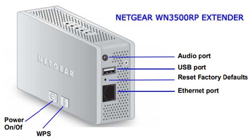 netgear wn3500rp setup
