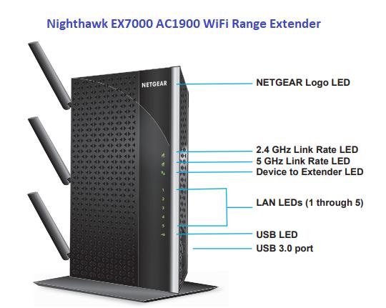 netgear-ex7500-extender-setup ac1900